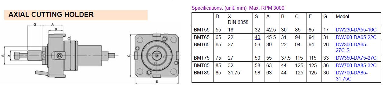 DW700-DA85-32C : VDI Axial Cutting Holder BMT