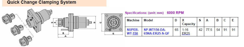 SP-WT150-DA-65NA-ER25-S-QF : NAKAMURA TOME Quick Change ...